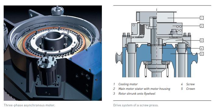 schuler电动螺旋压力机.jpg